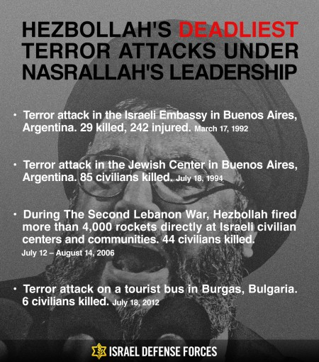 Hisbollahs-Top-4-Terror-Attacks