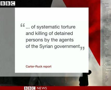 Tortur i Syrien 1